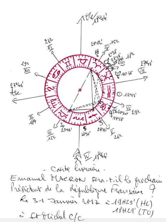 MACRON carte horaire 1